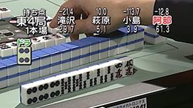 モンド21王座決定戦 21