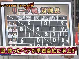 【12/13更新!】<br />双極銀玉武闘 PAIR PACHINKO BATTLE #108