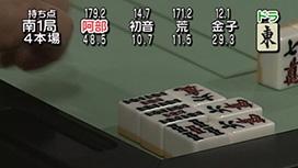モンド21王座決定戦 38