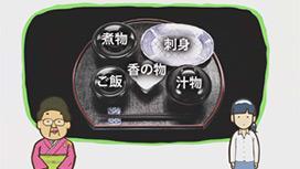 【日本料理】お膳(ぜん)の並べ方